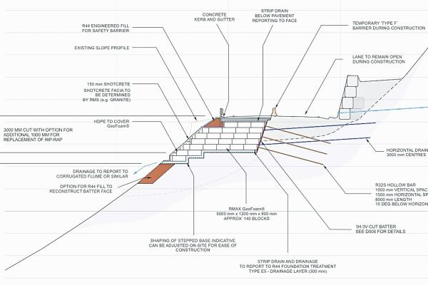 Thredbo Slope Remediation Design