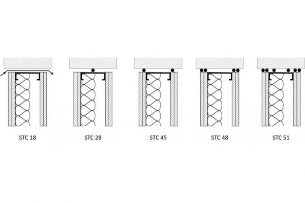 Effect on sound isolation of various caulking application methods.